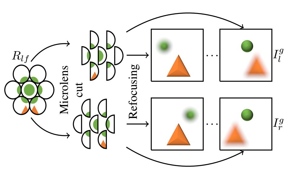 An Image Rendering Pipeline for Focused Plenoptic Cameras