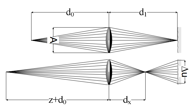 Optimal Depth Resolution in Plenoptic Imaging