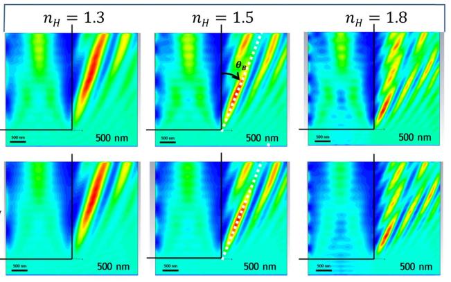 Near field focusing by edge diffraction